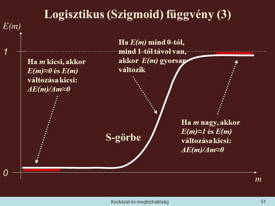 Kockázat és megbízhatóság Logisztikus (Szigmoid) függvény (3) 0 1 E(m) m Ha m kicsi, akkor E(m)≈0 és E(m) változása kicsi: ΔE(m)/Δm≈0 Ha m nagy, akkor E(m)≈1 és E(m) változása kicsi: ΔE(m)/Δm≈0 Ha E(m) mind 0-tól, mind 1-től távol van, akkor E(m) gyorsan változik S-görbe 51