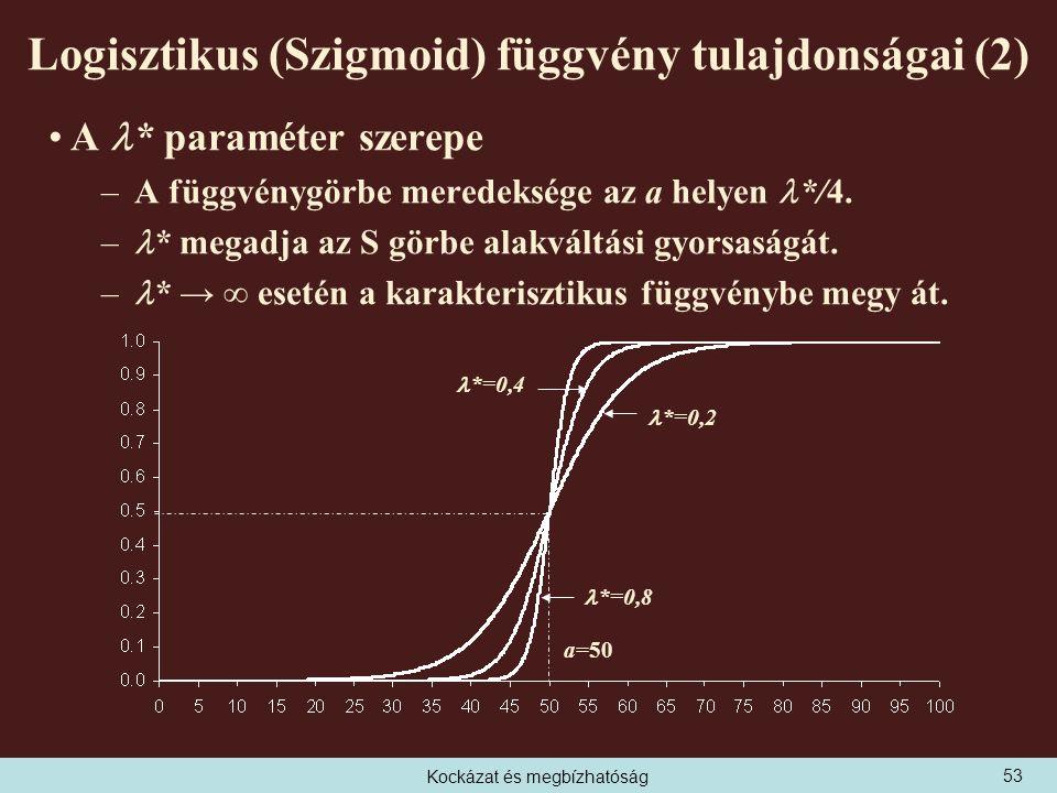 Kockázat és megbízhatóság Logisztikus (Szigmoid) függvény tulajdonságai (2) A * paraméter szerepe –A függvénygörbe meredeksége az a helyen */4.