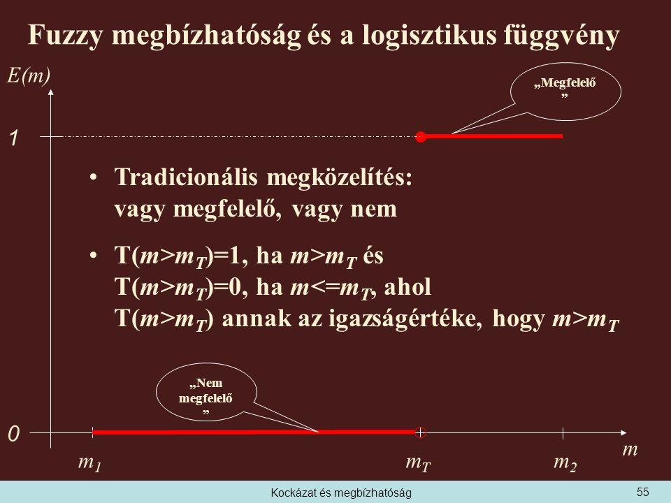 """Kockázat és megbízhatóság Fuzzy megbízhatóság és a logisztikus függvény m1m1 m2m2 mTmT 0 1 E(m) m """"Megfelelő """"Nem megfelelő Tradicionális megközelítés: vagy megfelelő, vagy nem T(m>m T )=1, ha m>m T és T(m>m T )=0, ha m m T ) annak az igazságértéke, hogy m>m T 55"""