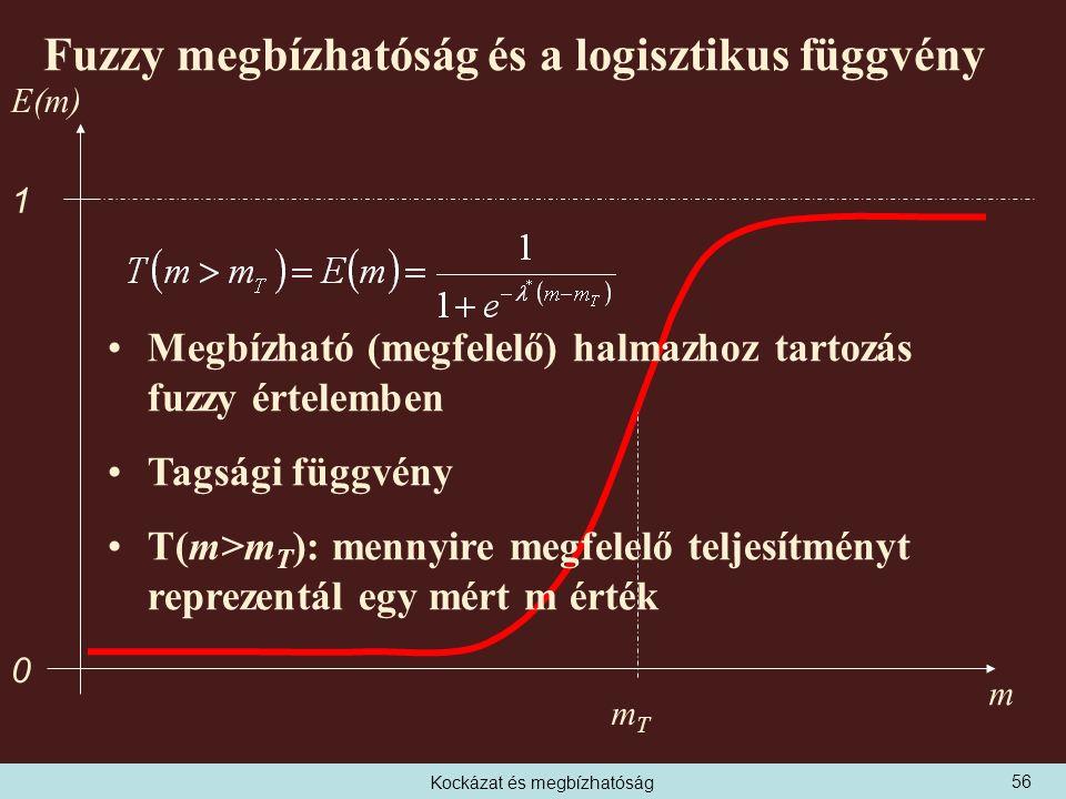 Kockázat és megbízhatóság 0 1 E(m) m Fuzzy megbízhatóság és a logisztikus függvény mTmT Megbízható (megfelelő) halmazhoz tartozás fuzzy értelemben Tagsági függvény T(m>m T ): mennyire megfelelő teljesítményt reprezentál egy mért m érték 56