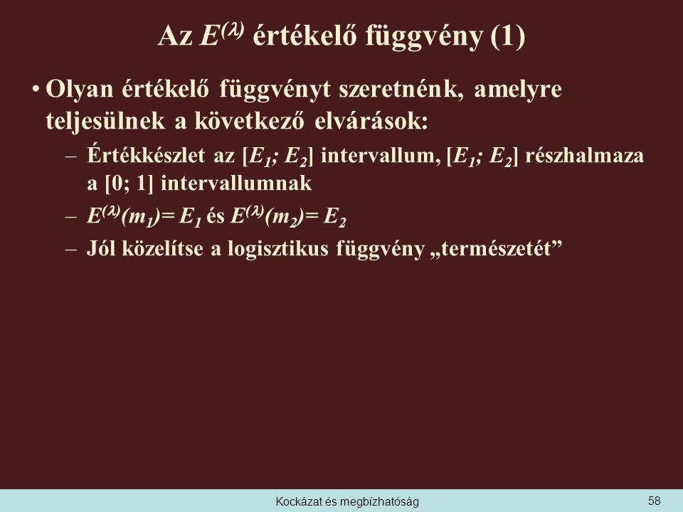 """Kockázat és megbízhatóság Az E ( ) értékelő függvény (1) Olyan értékelő függvényt szeretnénk, amelyre teljesülnek a következő elvárások: –Értékkészlet az [E 1 ; E 2 ] intervallum, [E 1 ; E 2 ] részhalmaza a [0; 1] intervallumnak –E ( ) (m 1 )= E 1 és E ( ) (m 2 )= E 2 –Jól közelítse a logisztikus függvény """"természetét 58"""