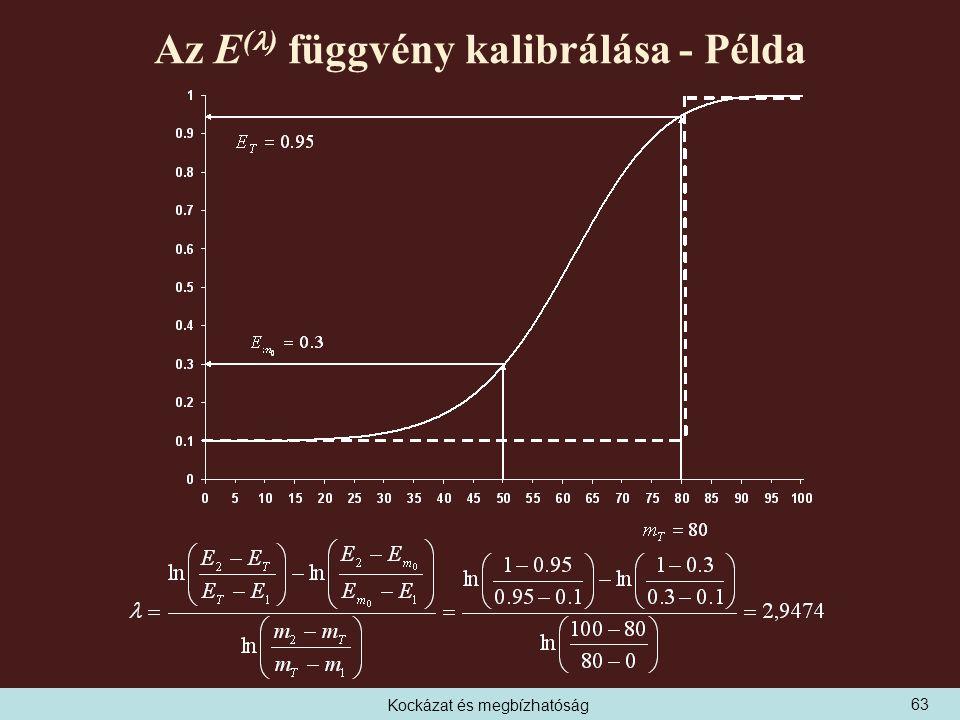 Kockázat és megbízhatóság Az E ( ) függvény kalibrálása - Példa 63