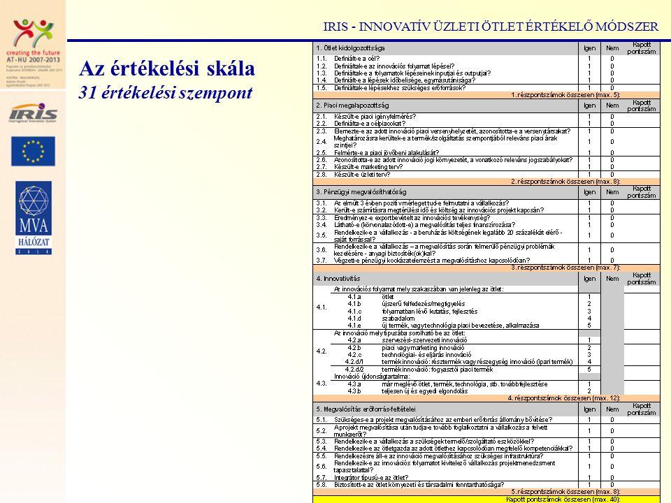 Az értékelési skála 31 értékelési szempont IRIS - INNOVATÍV ÜZLETI ÖTLET ÉRTÉKELŐ MÓDSZER