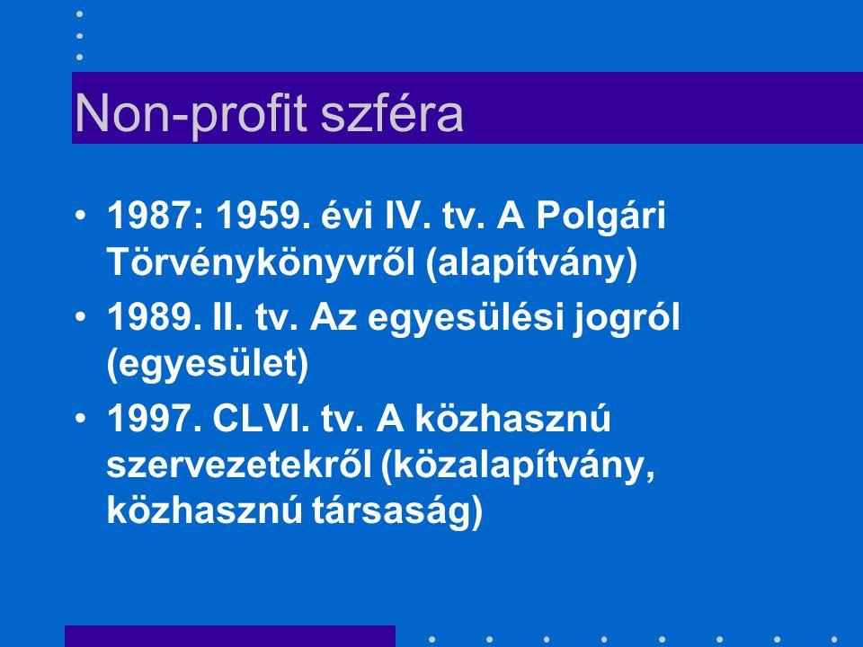 Vállalkozási formák jellemzői Törvényi keretek –1990.