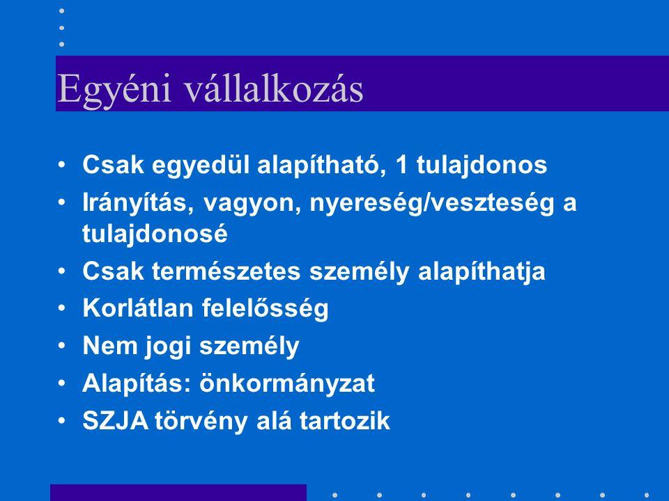 Non-profit szféra 1987: 1959. évi IV. tv. A Polgári Törvénykönyvről (alapítvány) 1989.