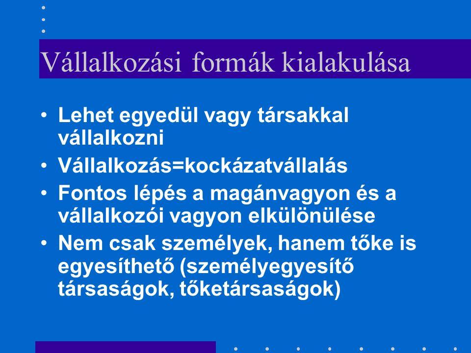 Vállalkozási formák Történelmi megközelítés –Ókor –Középkor –XIX. sz. –Magyarország