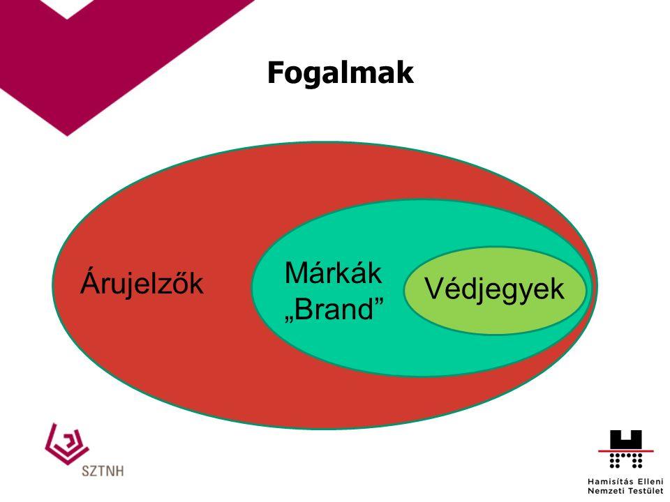 """Fogalmak Árujelzők Márkák """"Brand Védjegyek"""