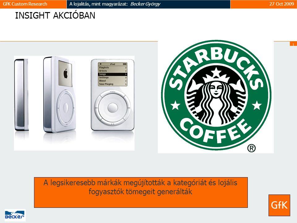 1414 GfK Custom ResearchA lojalitás, mint magyarázat: Becker György27 Oct 2009 INSIGHT AKCIÓBAN A legsikeresebb márkák megújították a kategóriát és lojális fogyasztók tömegeit generálták