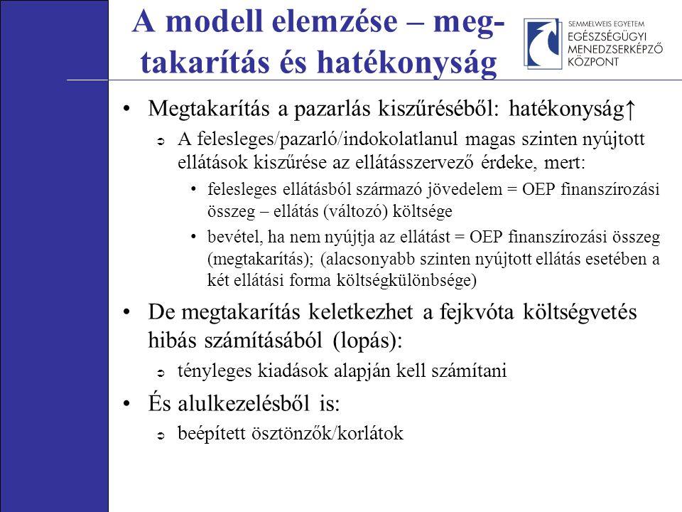 A modell elemzése – meg- takarítás és hatékonyság Megtakarítás a pazarlás kiszűréséből: hatékonyság↑  A felesleges/pazarló/indokolatlanul magas szinten nyújtott ellátások kiszűrése az ellátásszervező érdeke, mert: felesleges ellátásból származó jövedelem = OEP finanszírozási összeg – ellátás (változó) költsége bevétel, ha nem nyújtja az ellátást = OEP finanszírozási összeg (megtakarítás); (alacsonyabb szinten nyújtott ellátás esetében a két ellátási forma költségkülönbsége) De megtakarítás keletkezhet a fejkvóta költségvetés hibás számításából (lopás):  tényleges kiadások alapján kell számítani És alulkezelésből is:  beépített ösztönzők/korlátok