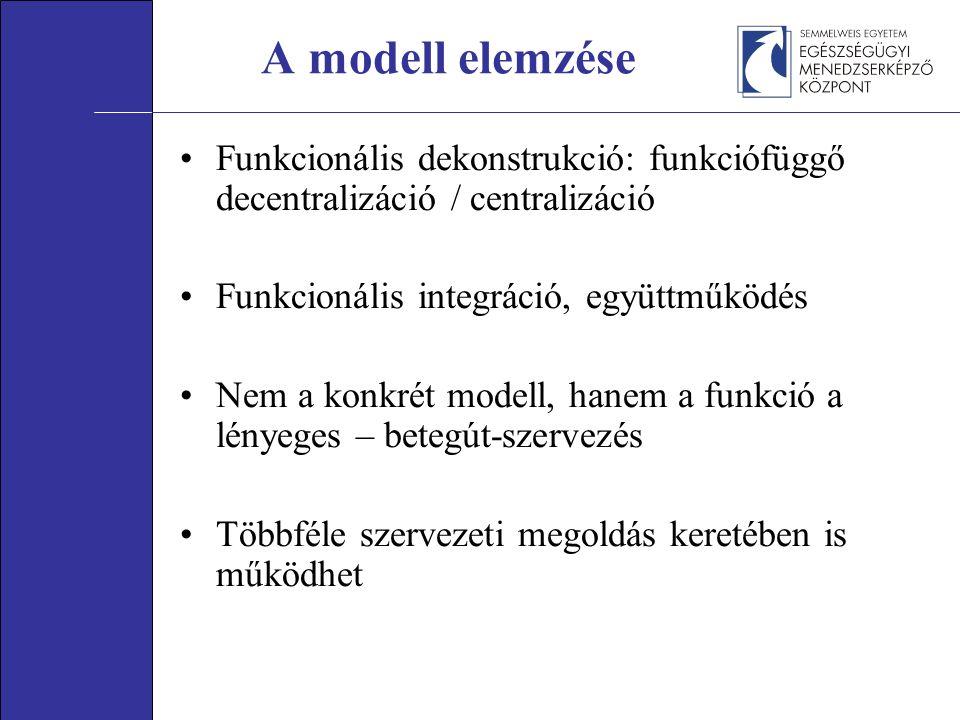 A modell elemzése Funkcionális dekonstrukció: funkciófüggő decentralizáció / centralizáció Funkcionális integráció, együttműködés Nem a konkrét modell, hanem a funkció a lényeges – betegút-szervezés Többféle szervezeti megoldás keretében is működhet