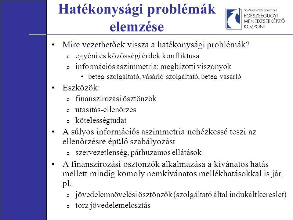 Problémák és a reform eszközei Van ellátásNincs ellátás Van szükségletKielégített szükséglet Kielégítetlen szükséglet Nincs szükségletFelesleges ellátás Nem vett igénybe ellátást az akinek nincs szüksége rá Stratégia: ellátás nem szelektív visszafogása (vizitdíj, TVK, sorban állás) Költség csökken Startégia: ellátási kapacitások növelése (több ellátás nyújtása) Költség nő