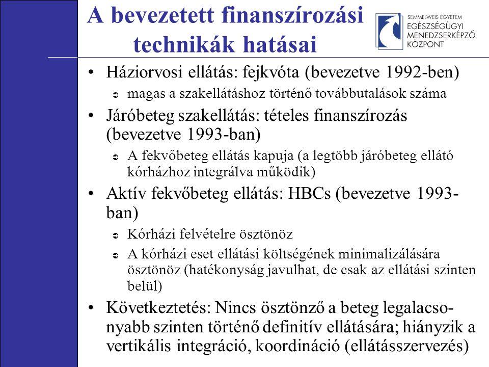 A bevezetett finanszírozási technikák hatásai Háziorvosi ellátás: fejkvóta (bevezetve 1992-ben)  magas a szakellátáshoz történő továbbutalások száma Járóbeteg szakellátás: tételes finanszírozás (bevezetve 1993-ban)  A fekvőbeteg ellátás kapuja (a legtöbb járóbeteg ellátó kórházhoz integrálva működik) Aktív fekvőbeteg ellátás: HBCs (bevezetve 1993- ban)  Kórházi felvételre ösztönöz  A kórházi eset ellátási költségének minimalizálására ösztönöz (hatékonyság javulhat, de csak az ellátási szinten belül) Következtetés: Nincs ösztönző a beteg legalacso- nyabb szinten történő definitív ellátására; hiányzik a vertikális integráció, koordináció (ellátásszervezés)