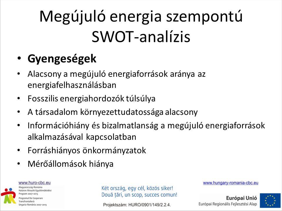 Megújuló energia szempontú SWOT-analízis Gyengeségek Alacsony a megújuló energiaforrások aránya az energiafelhasználásban Fosszilis energiahordozók túlsúlya A társadalom környezettudatossága alacsony Információhiány és bizalmatlanság a megújuló energiaforrások alkalmazásával kapcsolatban Forráshiányos önkormányzatok Mérőállomások hiánya