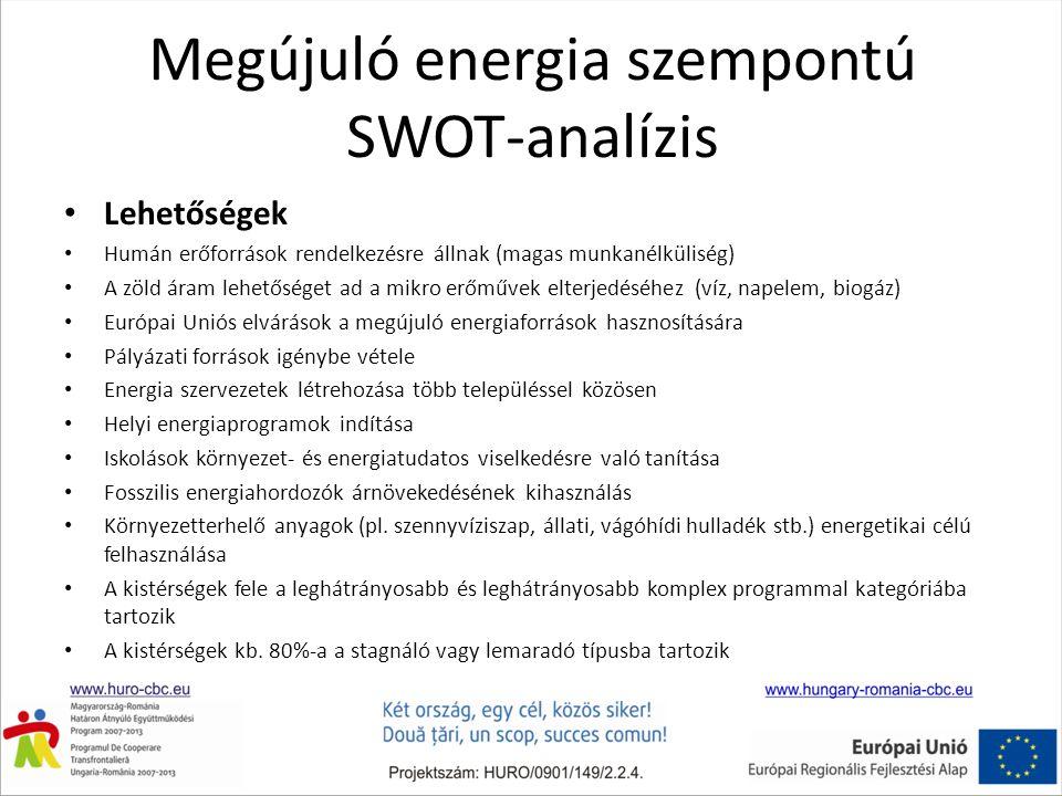 Megújuló energia szempontú SWOT-analízis Lehetőségek Humán erőforrások rendelkezésre állnak (magas munkanélküliség) A zöld áram lehetőséget ad a mikro erőművek elterjedéséhez (víz, napelem, biogáz) Európai Uniós elvárások a megújuló energiaforrások hasznosítására Pályázati források igénybe vétele Energia szervezetek létrehozása több településsel közösen Helyi energiaprogramok indítása Iskolások környezet- és energiatudatos viselkedésre való tanítása Fosszilis energiahordozók árnövekedésének kihasználás Környezetterhelő anyagok (pl.