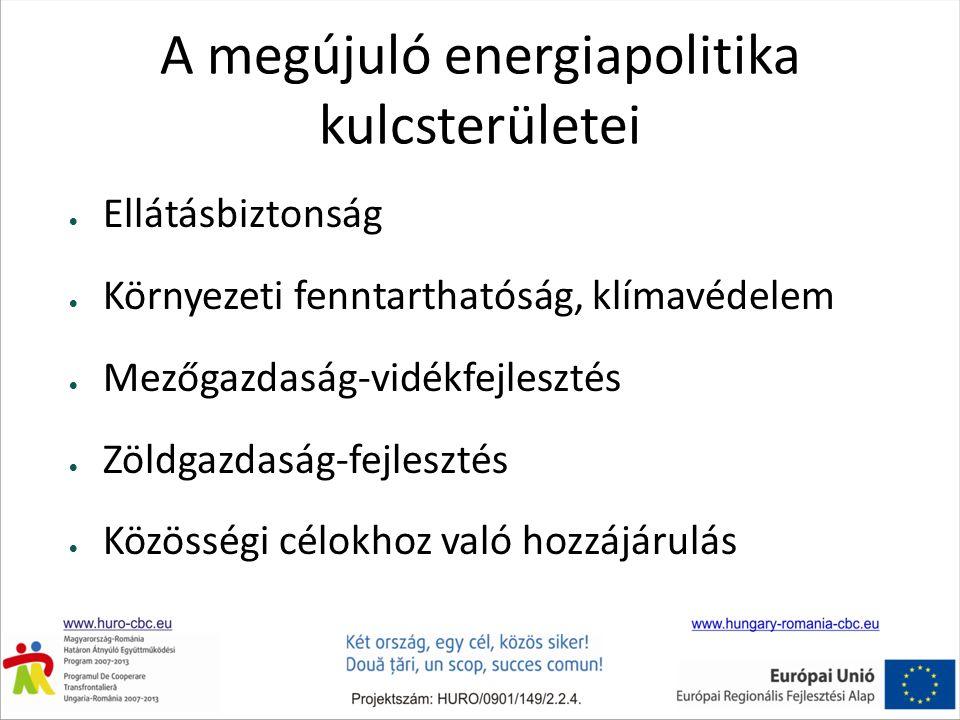 Az energiaforrás struktúra változása