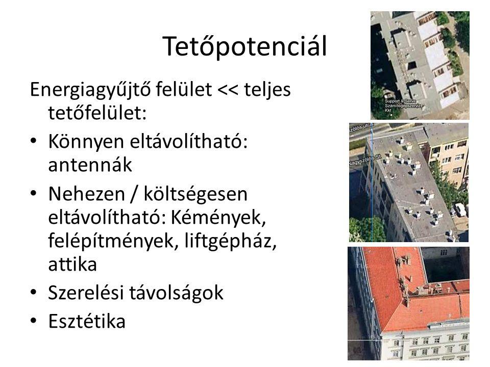 Tetőpotenciál Energiagyűjtő felület << teljes tetőfelület: Könnyen eltávolítható: antennák Nehezen / költségesen eltávolítható: Kémények, felépítmények, liftgépház, attika Szerelési távolságok Esztétika
