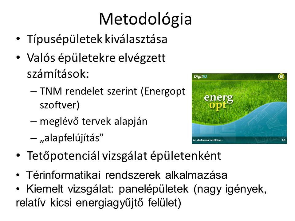 Metodológia 5 tájolási irány szerinti vizsgálat (fő homlokzat déli, délkeleti, keleti, északkeleti es északi) Napkollektor elhelyezési tervek szerelési távolságok, önárnyék és felépítmény árnyékok figyelembe vételével – valós panelekkel Ugyanez napelemre – valós panelekkel Kiváltott primer energia számítása
