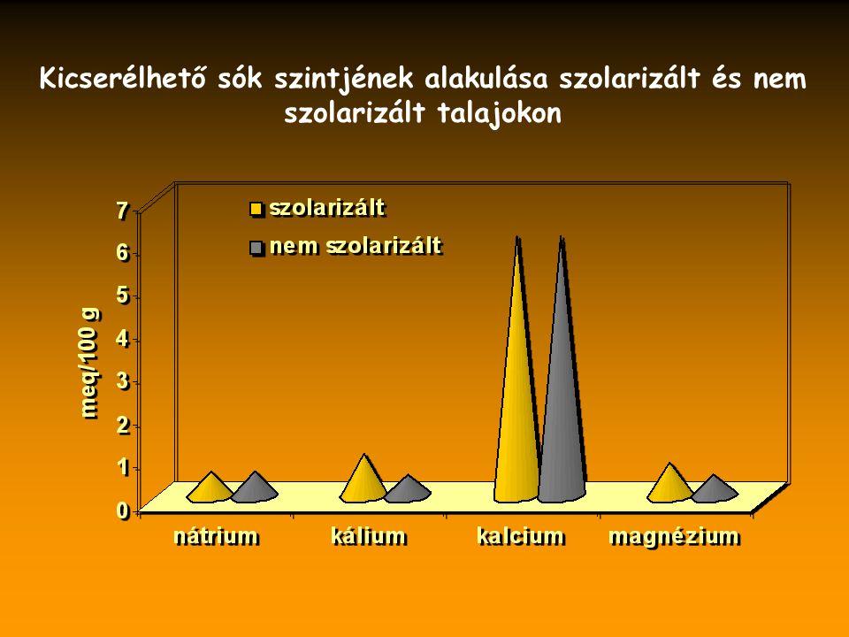 Kicserélhető sók szintjének alakulása szolarizált és nem szolarizált talajokon