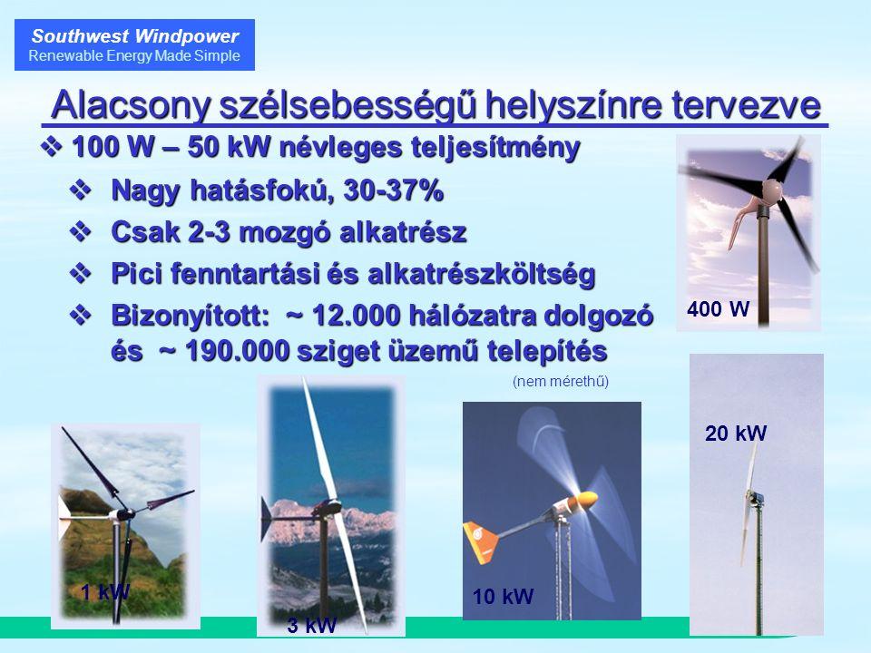 Southwest Windpower Renewable Energy Made Simple Alacsony szélsebességű helyszínre tervezve  100 W – 50 kW névleges teljesítmény  Nagy hatásfokú, 30-37%  Csak 2-3 mozgó alkatrész  Pici fenntartási és alkatrészköltség  Bizonyított: ~ 12.000 hálózatra dolgozó és ~ 190.000 sziget üzemű telepítés 10 kW 400 W (nem mérethű) 3 kW 1 kW 20 kW