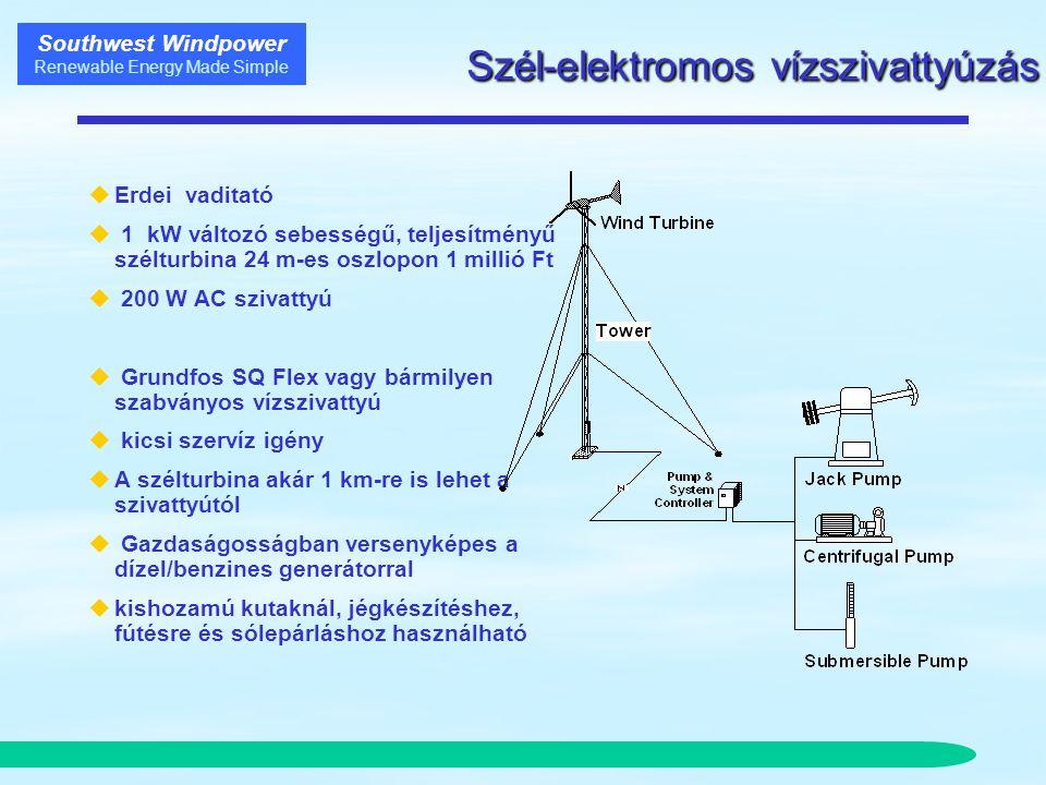 Southwest Windpower Renewable Energy Made Simple Szél-elektromos vízszivattyúzás Szél-elektromos vízszivattyúzás  Erdei vaditató  1 kW változó sebességű, teljesítményű szélturbina 24 m-es oszlopon 1 millió Ft  200 W AC szivattyú  Grundfos SQ Flex vagy bármilyen szabványos vízszivattyú  kicsi szervíz igény  A szélturbina akár 1 km-re is lehet a szivattyútól  Gazdaságosságban versenyképes a dízel/benzines generátorral  kishozamú kutaknál, jégkészítéshez, fútésre és sólepárláshoz használható