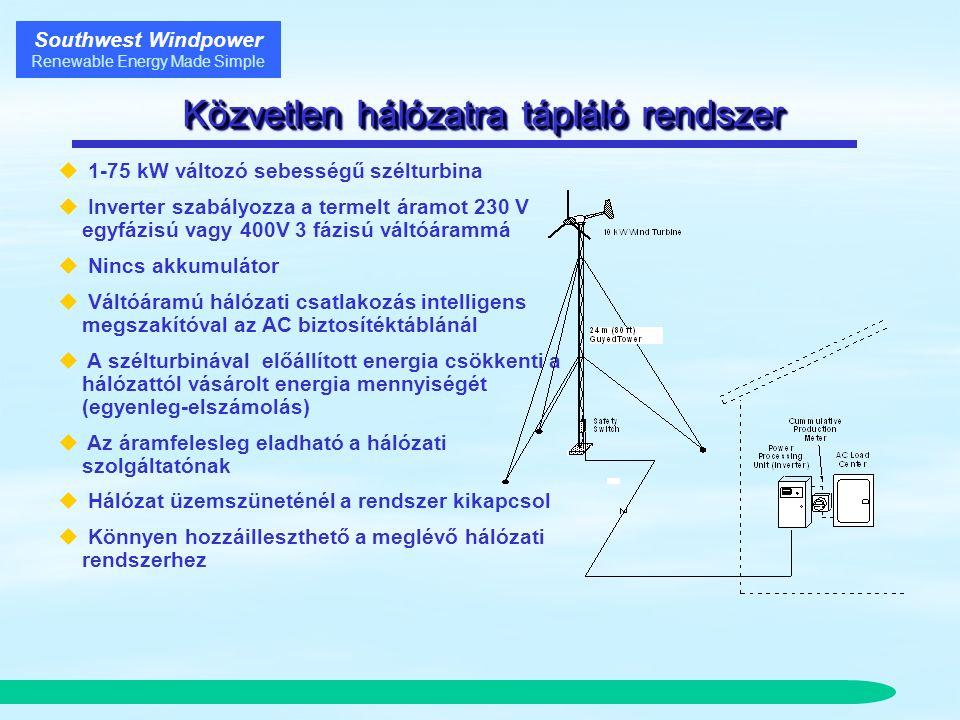 Southwest Windpower Renewable Energy Made Simple Közvetlen hálózatra tápláló rendszer  1-75 kW változó sebességű szélturbina  Inverter szabályozza a termelt áramot 230 V egyfázisú vagy 400V 3 fázisú váltóárammá  Nincs akkumulátor  Váltóáramú hálózati csatlakozás intelligens megszakítóval az AC biztosítéktáblánál  A szélturbinával előállított energia csökkenti a hálózattól vásárolt energia mennyiségét (egyenleg-elszámolás)  Az áramfelesleg eladható a hálózati szolgáltatónak  Hálózat üzemszüneténél a rendszer kikapcsol  Könnyen hozzáilleszthető a meglévő hálózati rendszerhez