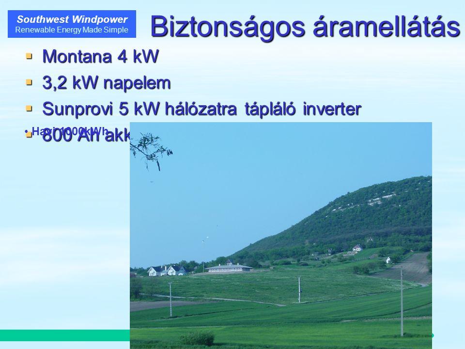 Southwest Windpower Renewable Energy Made Simple Biztonságos áramellátás  Montana 4 kW  3,2 kW napelem  Sunprovi 5 kW hálózatra tápláló inverter  800 Ah akkumulátor a teljes függetlenségért Havi 1000kWh
