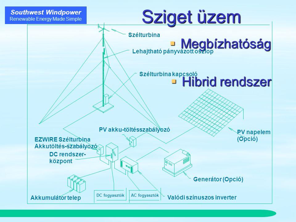 Southwest Windpower Renewable Energy Made Simple Sziget üzem  Megbízhatóság  Hibrid rendszer Szélturbina kapcsoló Lehajtható pányvázott oszlop Valódi színuszos inverter EZWIRE Szélturbina Akkutöltés-szabályozó DC rendszer- központ Akkumulátor telep DC fogyasztókAC fogyasztók PV akku-töltésszabályozó Szélturbina Generátor (Opció) PV napelem (Opció)