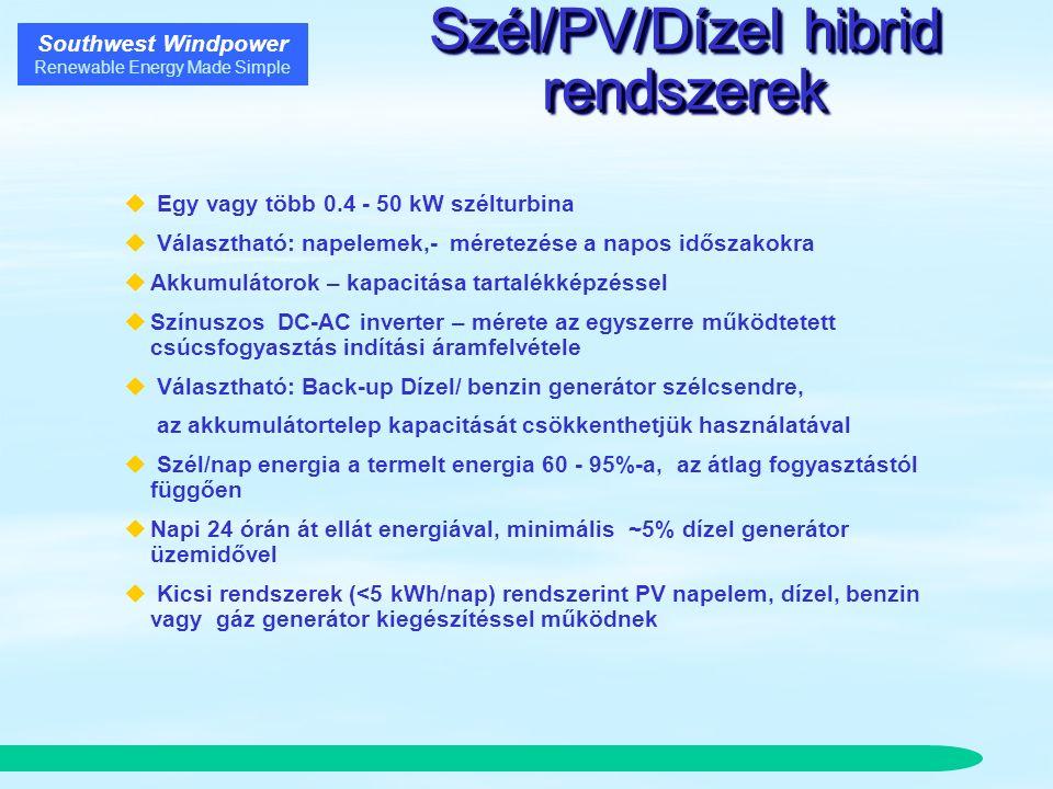 Southwest Windpower Renewable Energy Made Simple Szél/PV/Dízel hibrid rendszerek  Egy vagy több 0.4 - 50 kW szélturbina  Választható: napelemek,- méretezése a napos időszakokra  Akkumulátorok – kapacitása tartalékképzéssel  Színuszos DC-AC inverter – mérete az egyszerre működtetett csúcsfogyasztás indítási áramfelvétele  Választható: Back-up Dízel/ benzin generátor szélcsendre, az akkumulátortelep kapacitását csökkenthetjük használatával  Szél/nap energia a termelt energia 60 - 95%-a, az átlag fogyasztástól függően  Napi 24 órán át ellát energiával, minimális ~5% dízel generátor üzemidővel  Kicsi rendszerek (<5 kWh/nap) rendszerint PV napelem, dízel, benzin vagy gáz generátor kiegészítéssel működnek