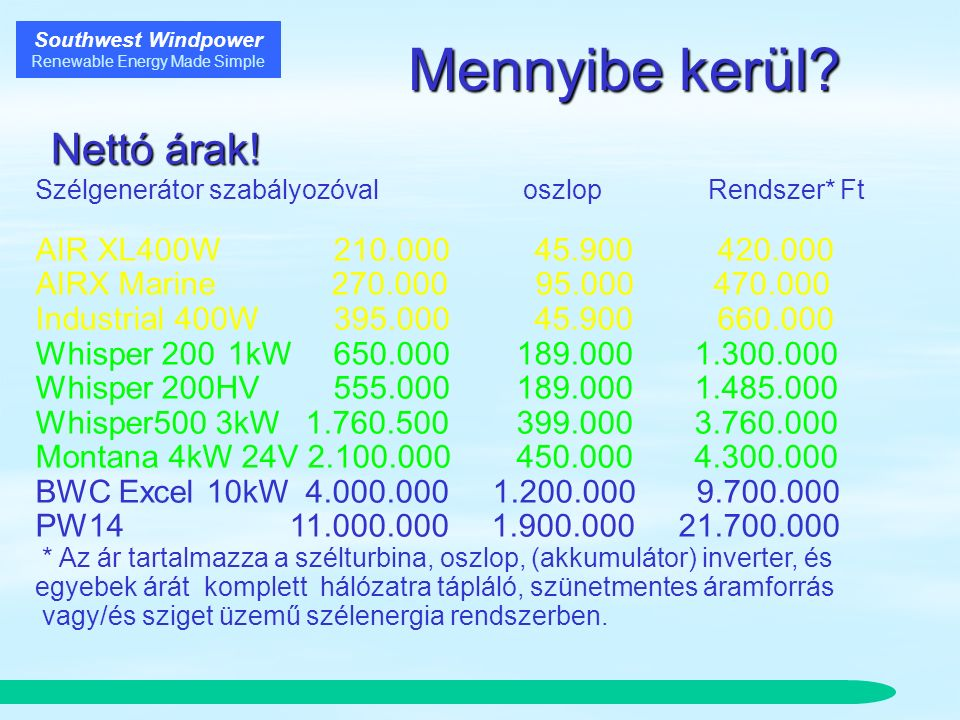 Southwest Windpower Renewable Energy Made Simple Mennyibe kerül.