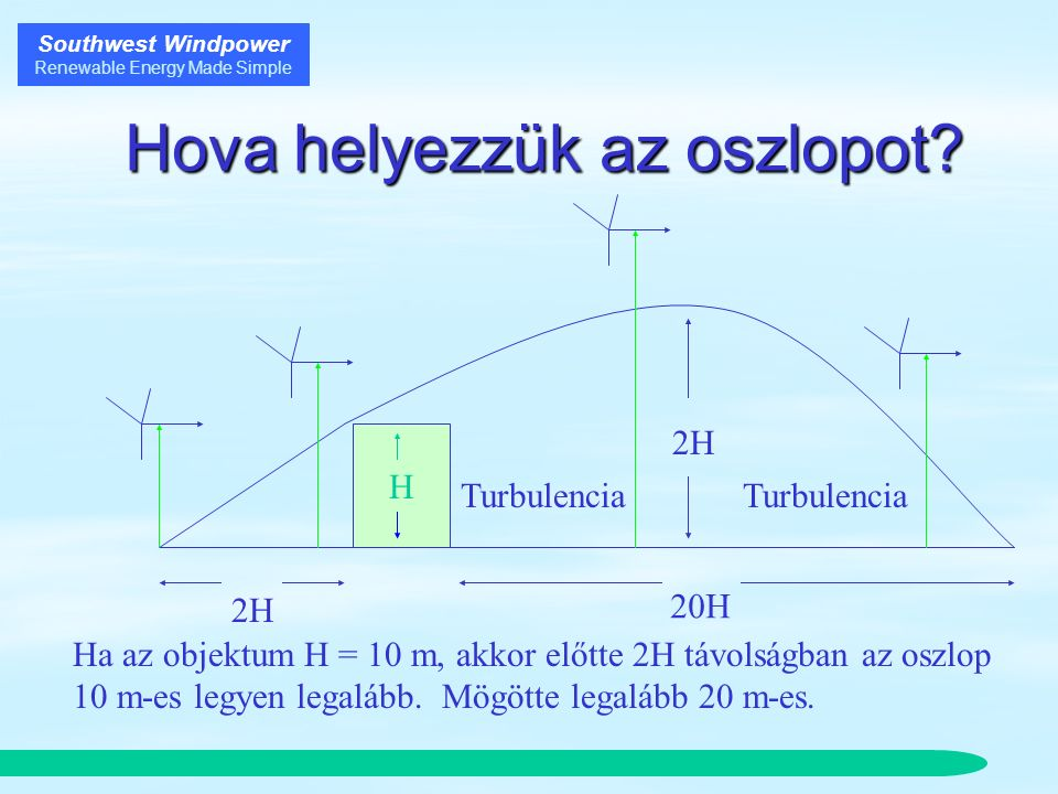 Southwest Windpower Renewable Energy Made Simple Hova helyezzük az oszlopot.