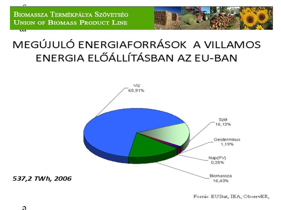 Megújuló energiák a villamos energia termelésben IMegújuló energiák a villamos energia termelésben I