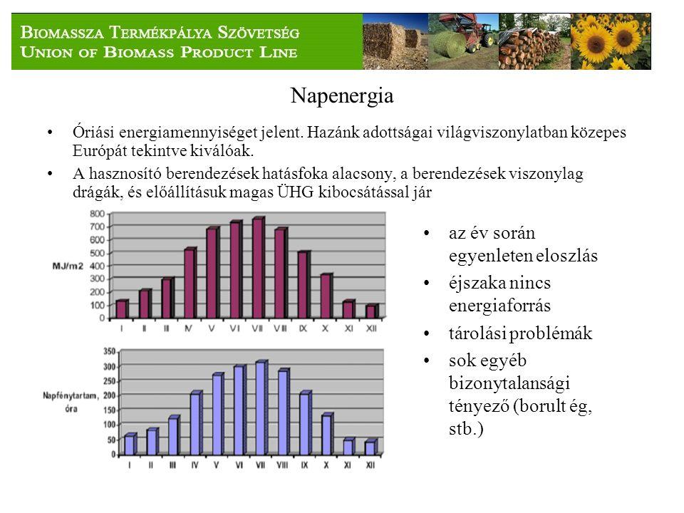 Napenergia Óriási energiamennyiséget jelent.