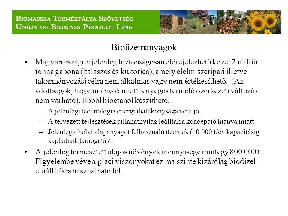 Bioüzemanyagok Magyarországon jelenleg biztonságosan előrejelezhető közel 2 millió tonna gabona (kalászos és kukorica), amely élelmiszeripari illetve takarmányozási célra nem alkalmas vagy nem értékesíthető.