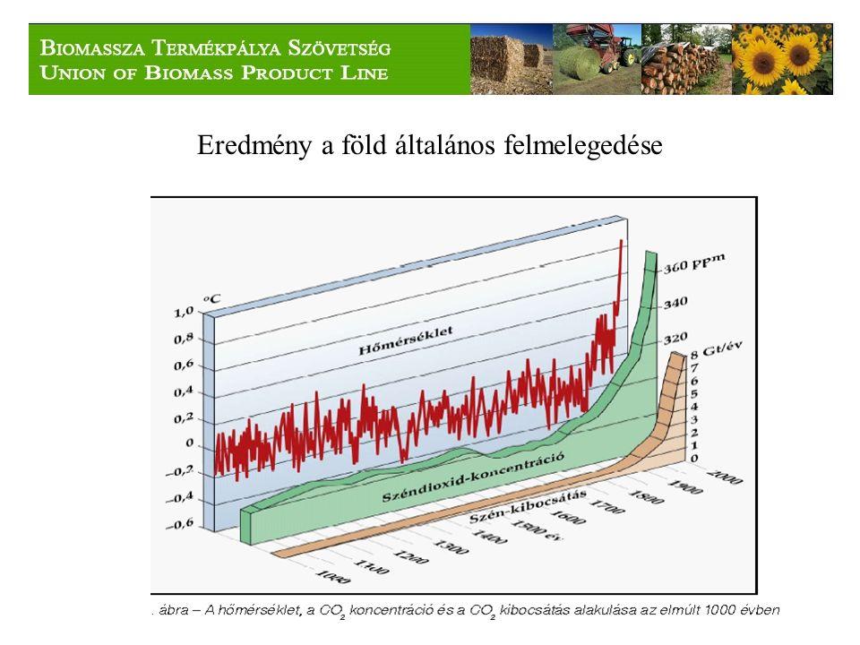 Eredmény a föld általános felmelegedése