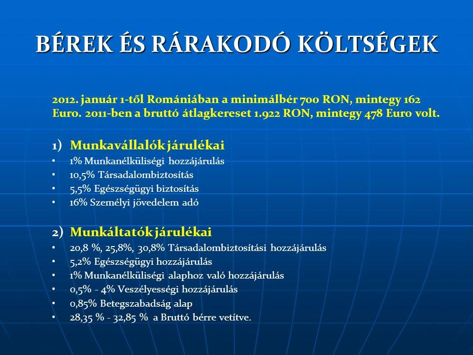 BÉREK ÉS RÁRAKODÓ KÖLTSÉGEK 2012. január 1-től Romániában a minimálbér 700 RON, mintegy 162 Euro.
