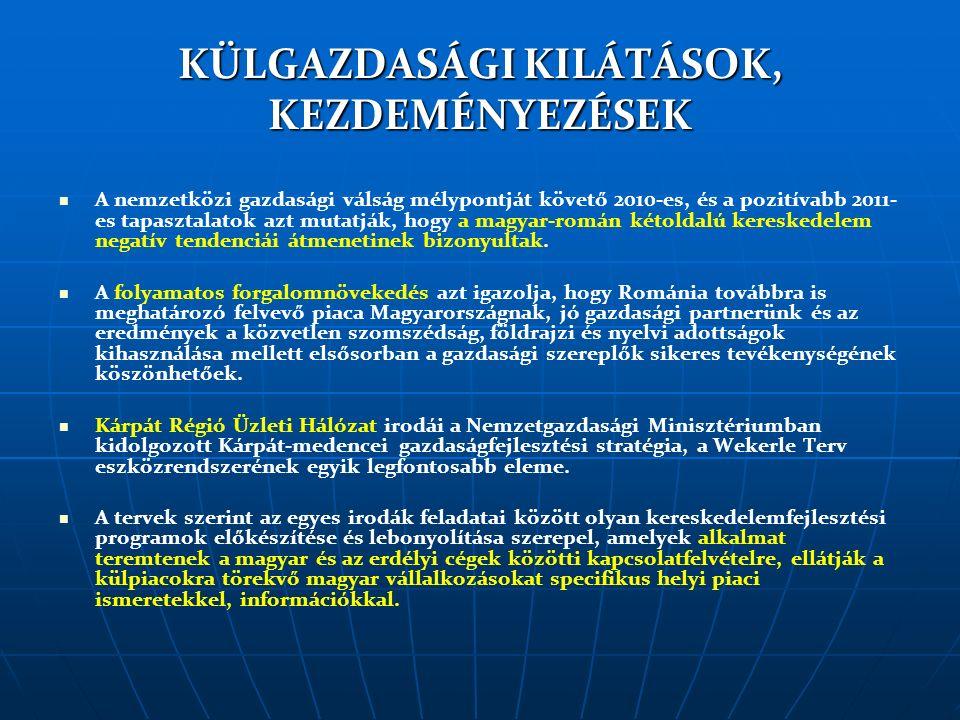 KÜLGAZDASÁGI KILÁTÁSOK, KEZDEMÉNYEZÉSEK A nemzetközi gazdasági válság mélypontját követő 2010-es, és a pozitívabb 2011- es tapasztalatok azt mutatják, hogy a magyar-román kétoldalú kereskedelem negatív tendenciái átmenetinek bizonyultak.