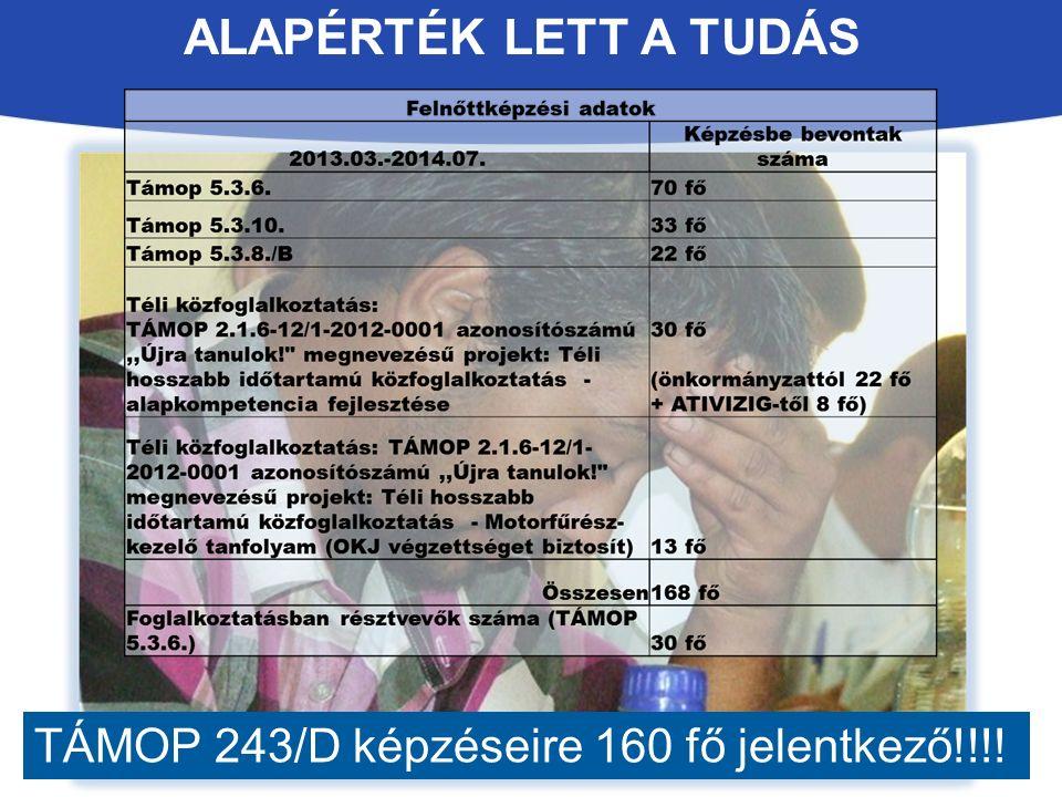 ALAPÉRTÉK LETT A TUDÁS TÁMOP 243/D képzéseire 160 fő jelentkező!!!!