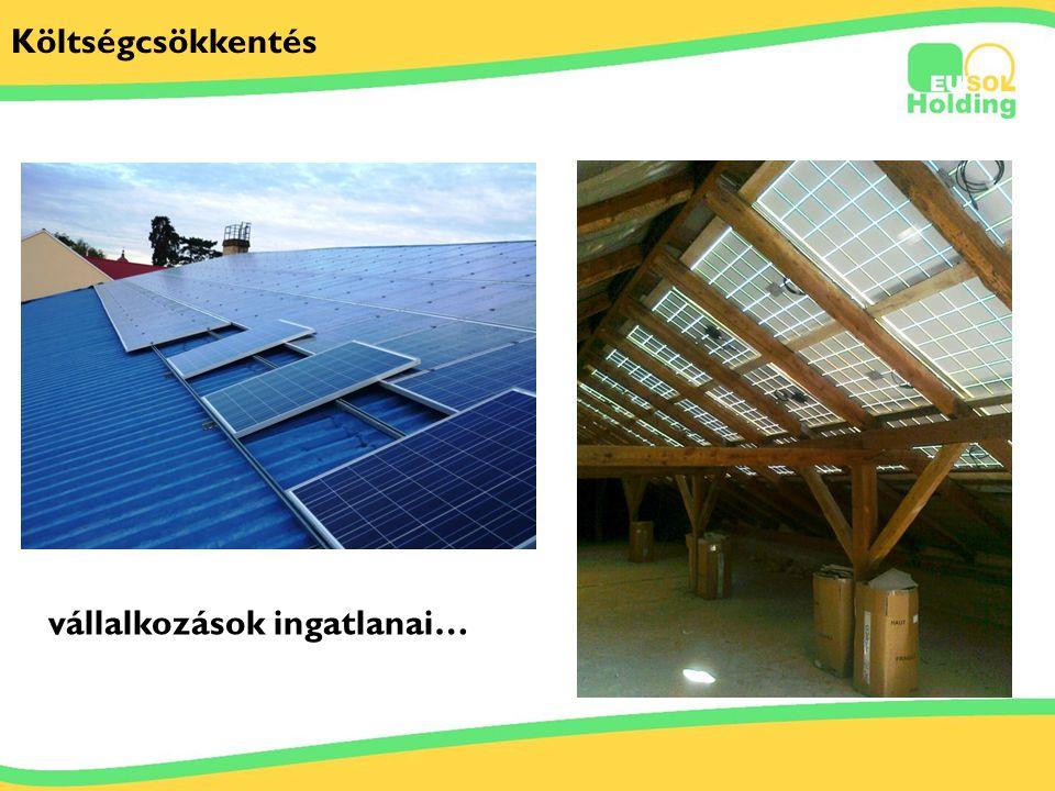 2012.06.29. Tőkés Ernőinfo@bestsolar.hu Költségcsökkentés vállalkozások ingatlanai…