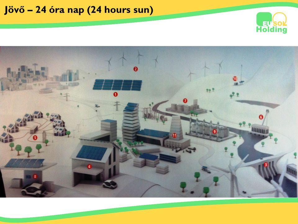 2012.06.29. Jövő – 24 óra nap (24 hours sun) Tőkés Ernőinfo@bestsolar.hu