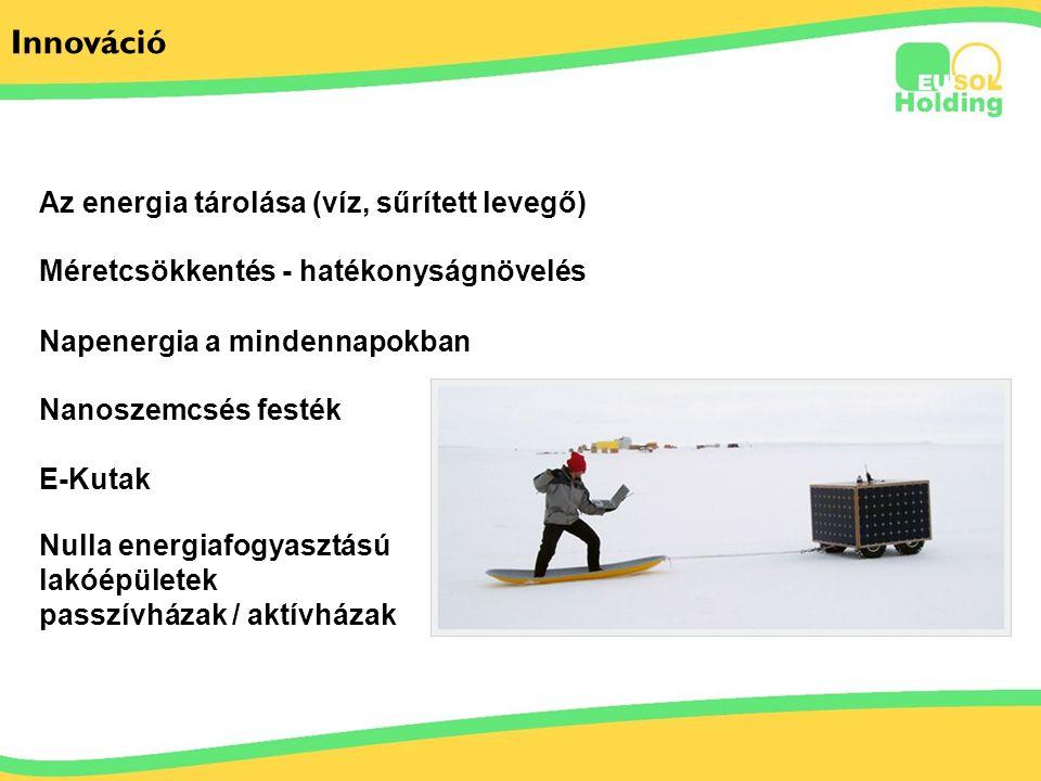 2012.06.29. Tőkés Ernőinfo@bestsolar.hu Innováció Az energia tárolása (víz, sűrített levegő) Méretcsökkentés - hatékonyságnövelés Napenergia a mindenn