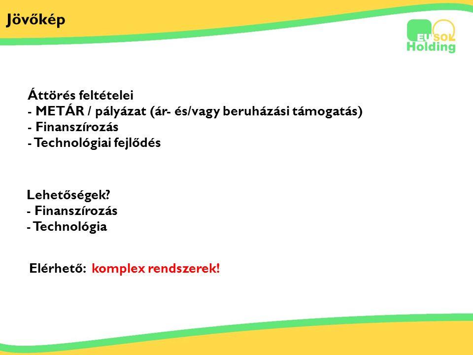 2012.06.29. Tőkés Ernőinfo@bestsolar.hu Jövőkép Áttörés feltételei - METÁR / pályázat (ár- és/vagy beruházási támogatás) - Finanszírozás - Technológia