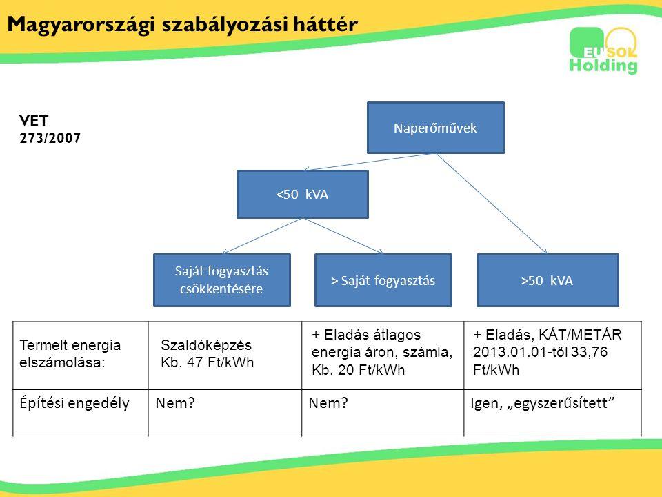 """Építési engedélyNem? Igen, """"egyszerűsített"""" Naperőművek <50 kVA >50 kVA Saját fogyasztás csökkentésére > Saját fogyasztás Termelt energia elszámolása:"""