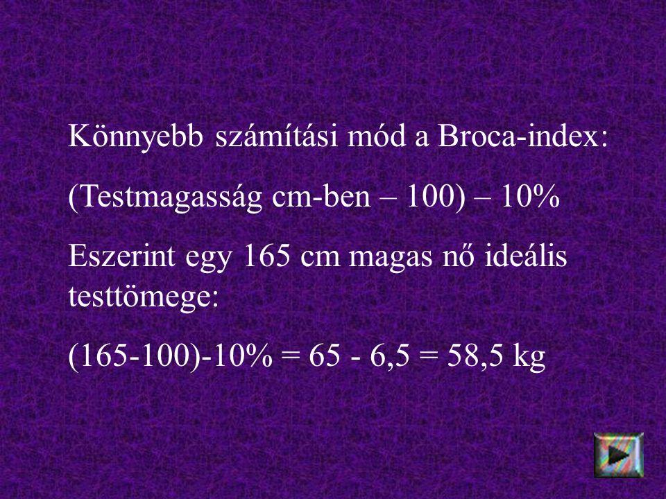 Könnyebb számítási mód a Broca-index: (Testmagasság cm-ben – 100) – 10% Eszerint egy 165 cm magas nő ideális testtömege: (165-100)-10% = 65 - 6,5 = 58,5 kg
