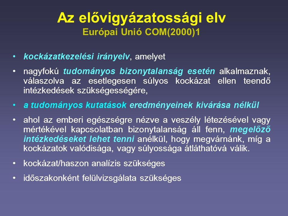 Az elővigyázatossági elv Európai Unió COM(2000)1 kockázatkezelési irányelv, amelyet nagyfokú tudományos bizonytalanság esetén alkalmaznak, válaszolva