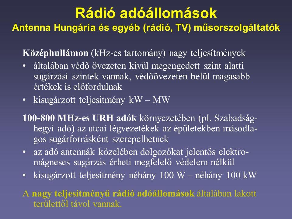 Rádió adóállomások Antenna Hungária és egyéb (rádió, TV) műsorszolgáltatók Középhullámon (kHz-es tartomány) nagy teljesítmények általában védő övezete