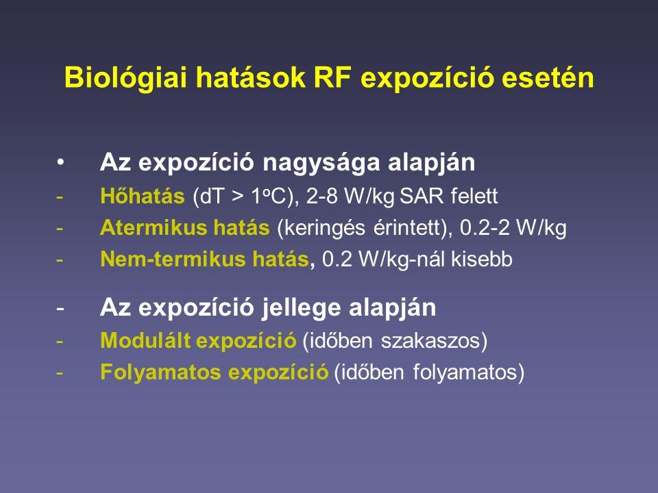 Biológiai hatások RF expozíció esetén Az expozíció nagysága alapján -Hőhatás (dT > 1 o C), 2-8 W/kg SAR felett -Atermikus hatás (keringés érintett), 0.2-2 W/kg -Nem-termikus hatás, 0.2 W/kg-nál kisebb -Az expozíció jellege alapján -Modulált expozíció (időben szakaszos) -Folyamatos expozíció (időben folyamatos)