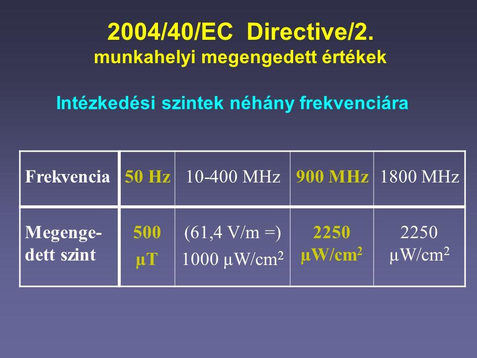 2004/40/EC Directive/2. munkahelyi megengedett értékek Intézkedési szintek néhány frekvenciára Frekvencia50 Hz10-400 MHz900 MHz1800 MHz Megenge- dett