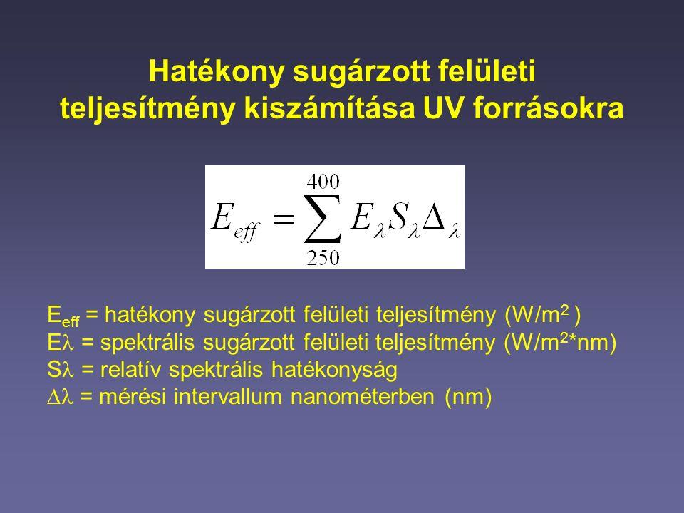 Hatékony sugárzott felületi teljesítmény kiszámítása UV forrásokra E eff = hatékony sugárzott felületi teljesítmény (W/m 2 ) E = spektrális sugárzott felületi teljesítmény (W/m 2 *nm) S = relatív spektrális hatékonyság  = mérési intervallum nanométerben (nm)