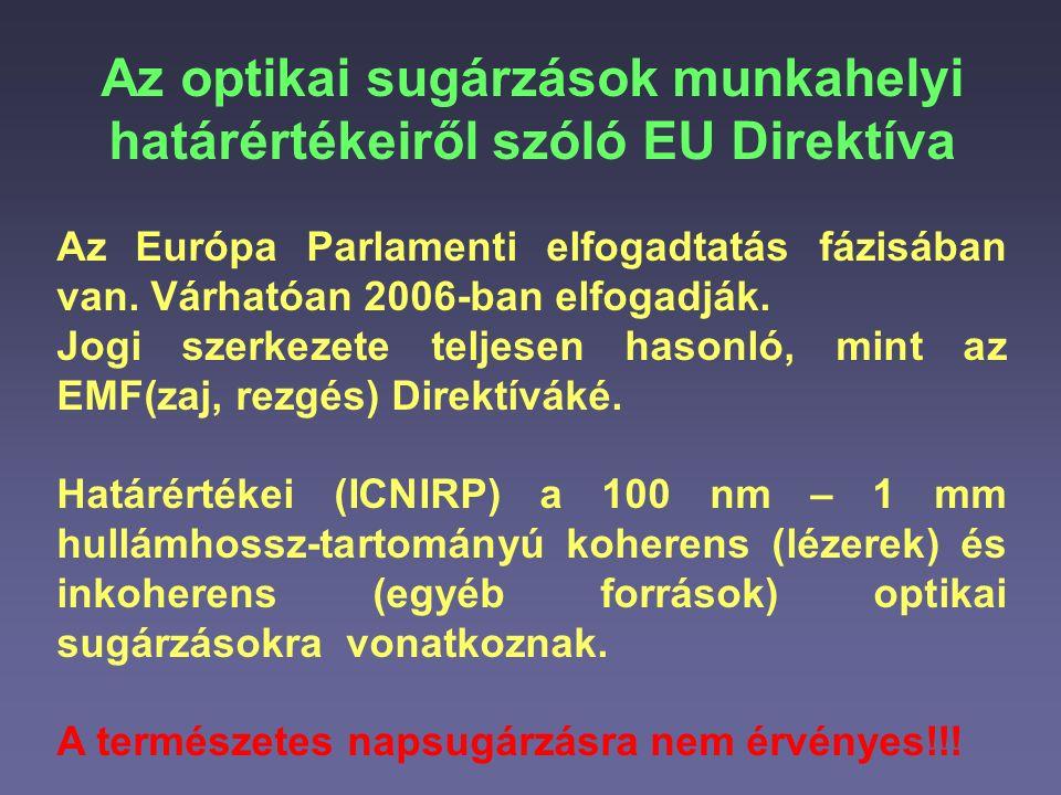 Az optikai sugárzások munkahelyi határértékeiről szóló EU Direktíva Az Európa Parlamenti elfogadtatás fázisában van. Várhatóan 2006-ban elfogadják. Jo