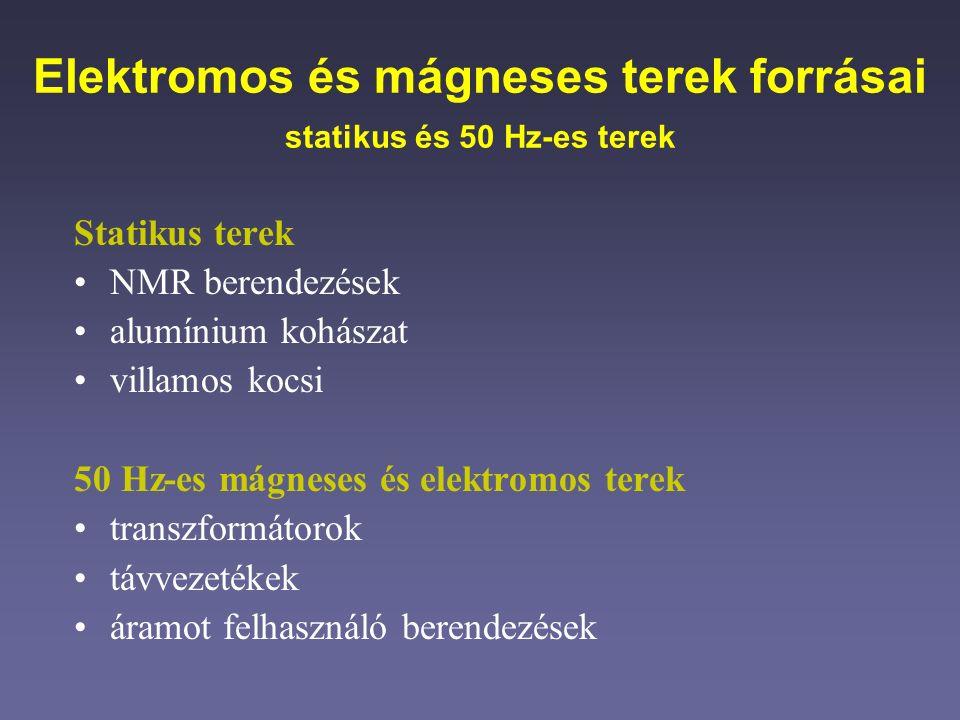 Elektromos és mágneses terek forrásai statikus és 50 Hz-es terek Statikus terek NMR berendezések alumínium kohászat villamos kocsi 50 Hz-es mágneses é